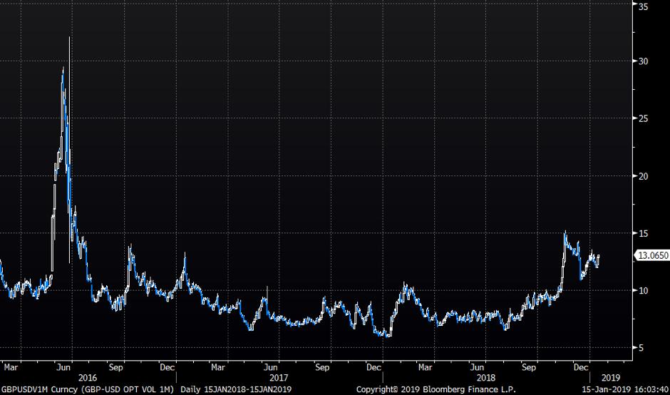 GBP Risk Soars as D May Day Strikes - AskBrokers - AskBrokers
